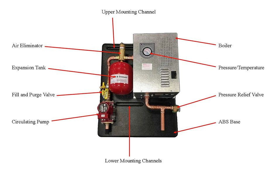 hydronic heat boilers