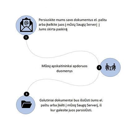 Opt 3 - LT.jpg