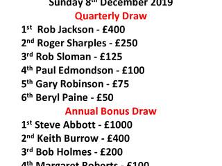 '100 Club' Quarterly and Annual Bonus Draws 2019