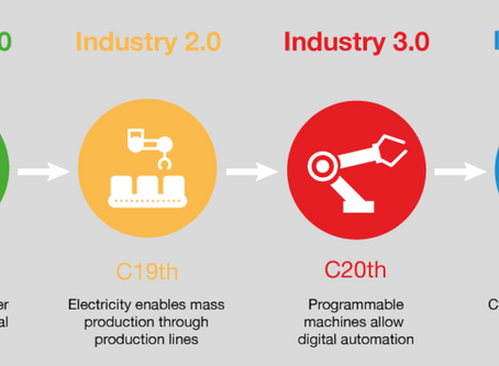Industry 4.0 – 10 questions and answers about Smart Manufacturing