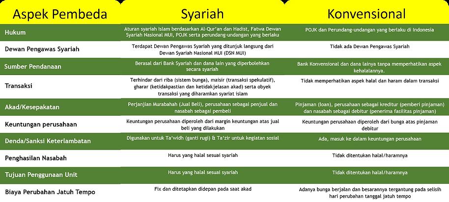 Syariah_Konvensional_rev.png