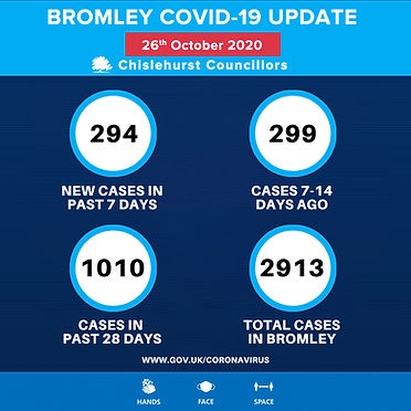 daily cases to 26.10.2020.jpg