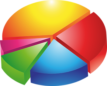 pie-chart-149727_1280.png