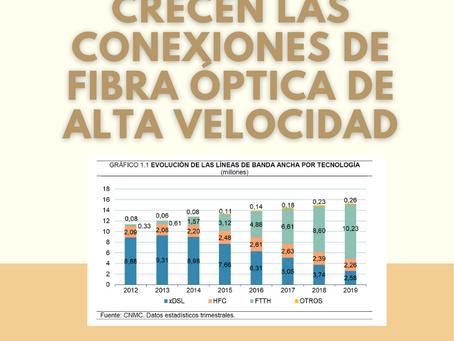 Crecen las conexiones de fibra óptica de alta velocidad