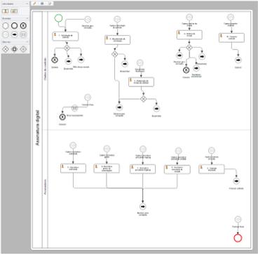 Modelador de processo.png