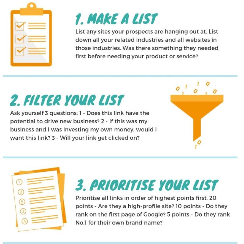 Business Development Link Building: My 5 Step Process