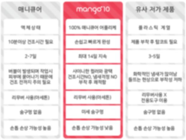 mango10, 100% Nail Polish, Adhesive Nail Art