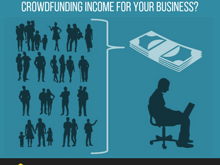 What are the GST Consequences of crowdfunding income for your business.