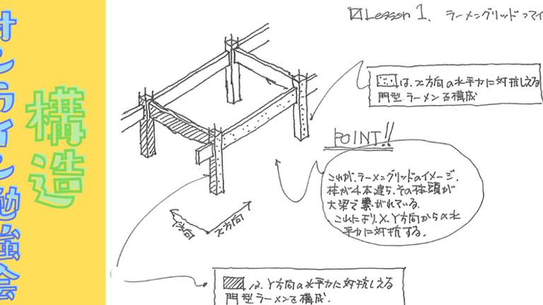 10/6 20:30~(90分程度)【構造】オンライン勉強会(初心者向け)