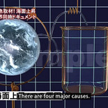 "TV Asahi (Japan) ""Earth In Crisis"" with English subtitles"