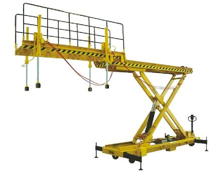 Scissor Lift Extended Platform.png