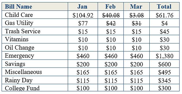 using savings to pay the bills