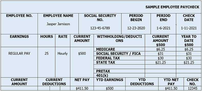 sample paycheck and tax withholding
