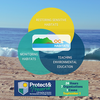Protect & Preserve Giving Day