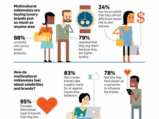 Multicultural Millennials and Media