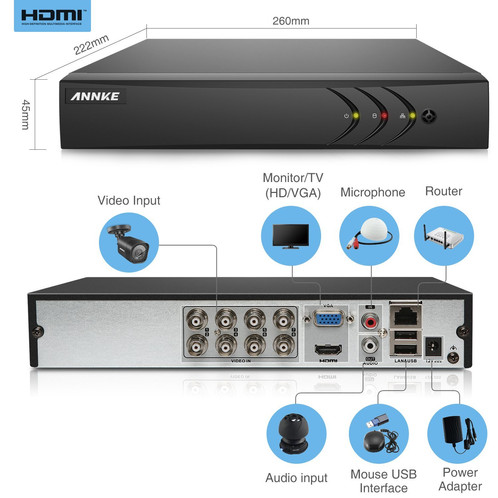 ANNKE 8-Channel Security Camera System 5-in-1 1080P lite Video DVR with 1TB  Surv