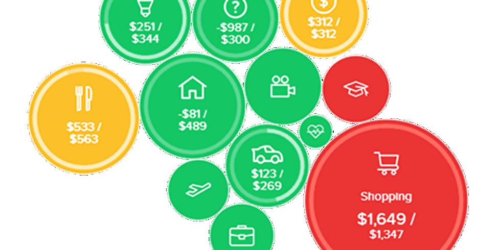 Household Budgeting & Money Map