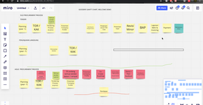 (Review) Webinar Agile Procurement & Contract