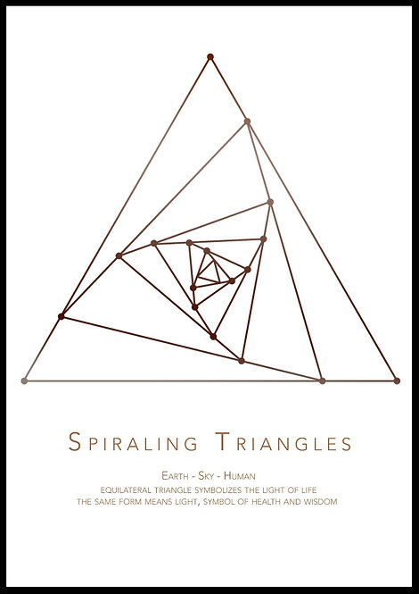 Spiraling Triangles