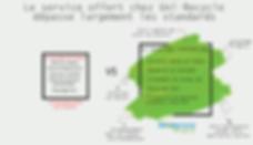 Comparaison Uni-Recycle