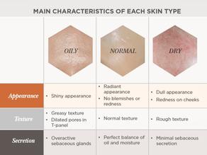 Identifying Your Skin Type