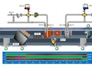 Автоматизация системы вентиляции и кондиционирования.