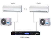 Нормы и требования к вентиляции и кондиционированию серверных.