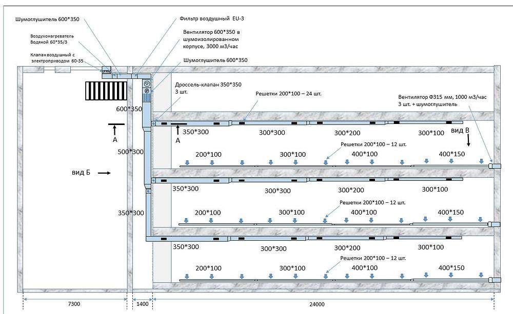 Схема вентиляции фермы шиншилл