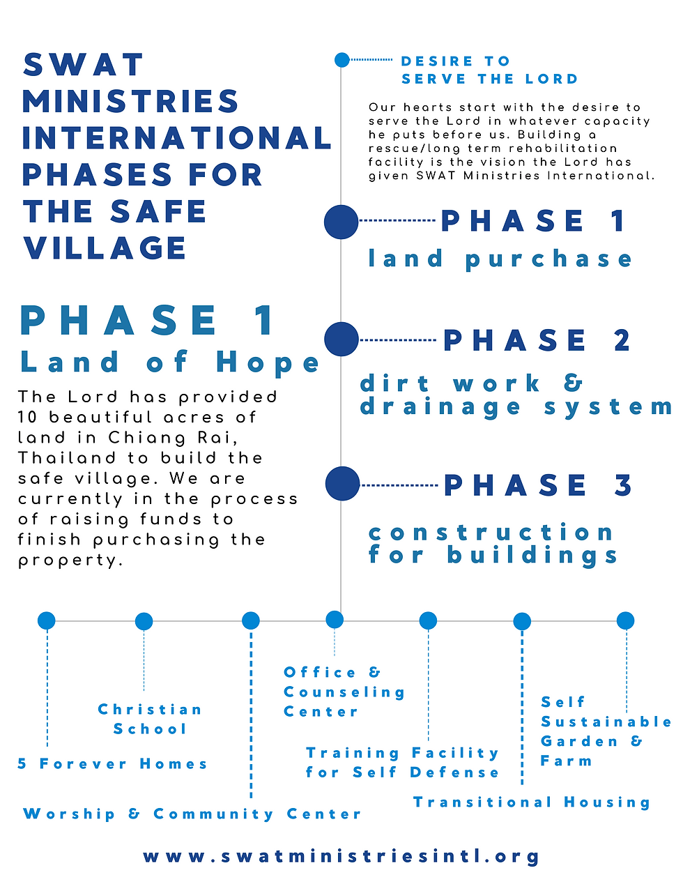 PHASES  (1).png