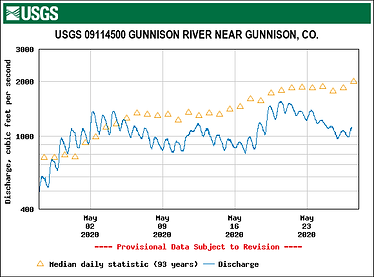 Gunnison River May 27th.png