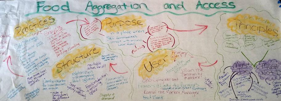 graphic-facilitation-2.jpg
