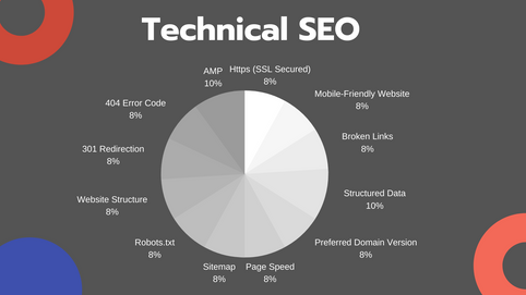 technical-seo.png