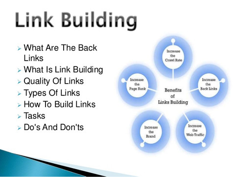 link-building-basics-1-638.jpg