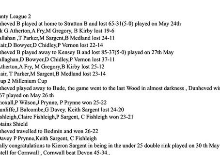 Results week ending 30th May