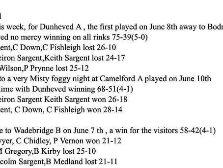 Results week ending 13th June