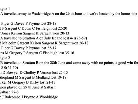 Results week ending 4th  July