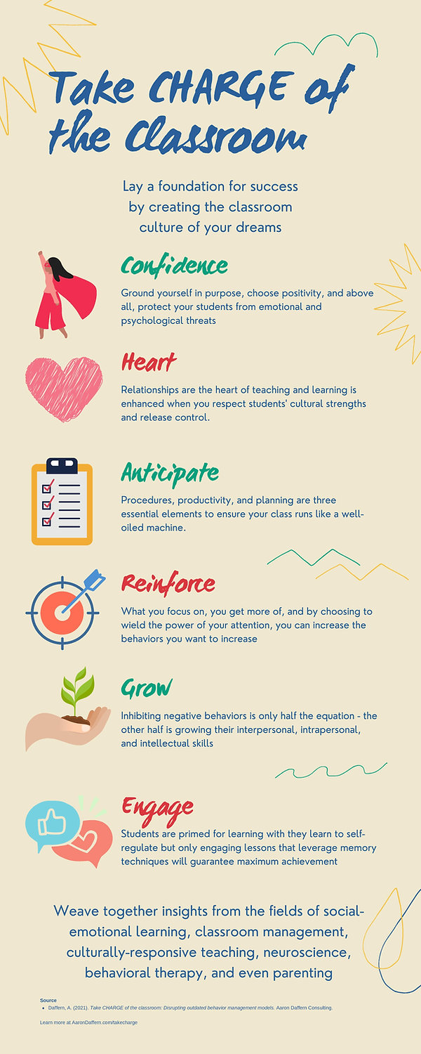 Take CHARGE infographic (1)-page-001.jpg
