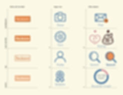 FOMOOD-pattern-library.jpg