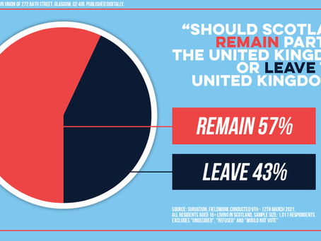 Now is (still) not the time for another divisive referendum