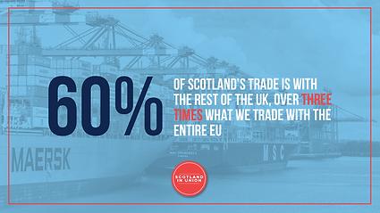 Trade 60 percent.png