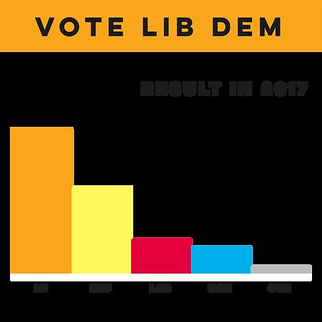 Bar Chart.jpg