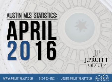 Austin Real Estate Statistics April 2016