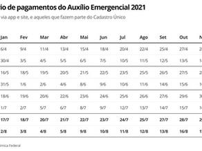 Auxílio Emergencial 2021: governo antecipa calendário do pagamento da 4ª parcela; veja novas datas