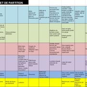 """29 août: """"Première lecture"""", Partie 3"""