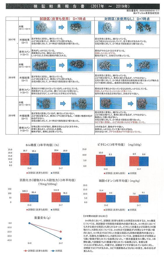 ぶどう3年評価 (2).jpg