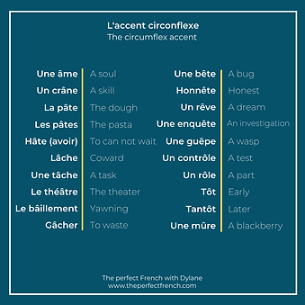 The-perfect-french-the-circumflex-accent