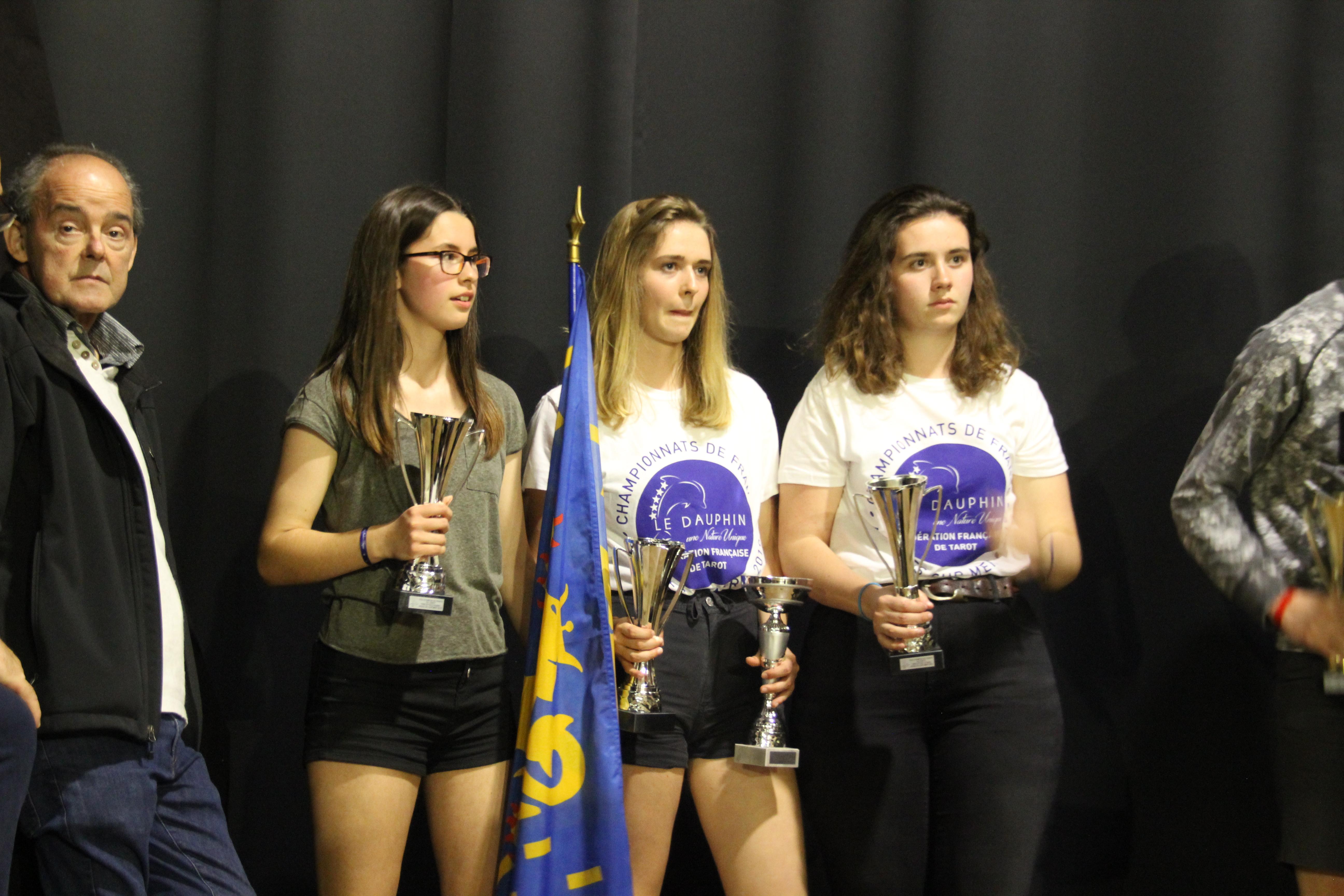 Triplettes Lycées