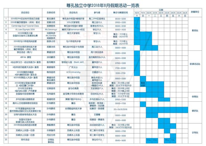 尊孔独立中学2018年8月假期活动一览表