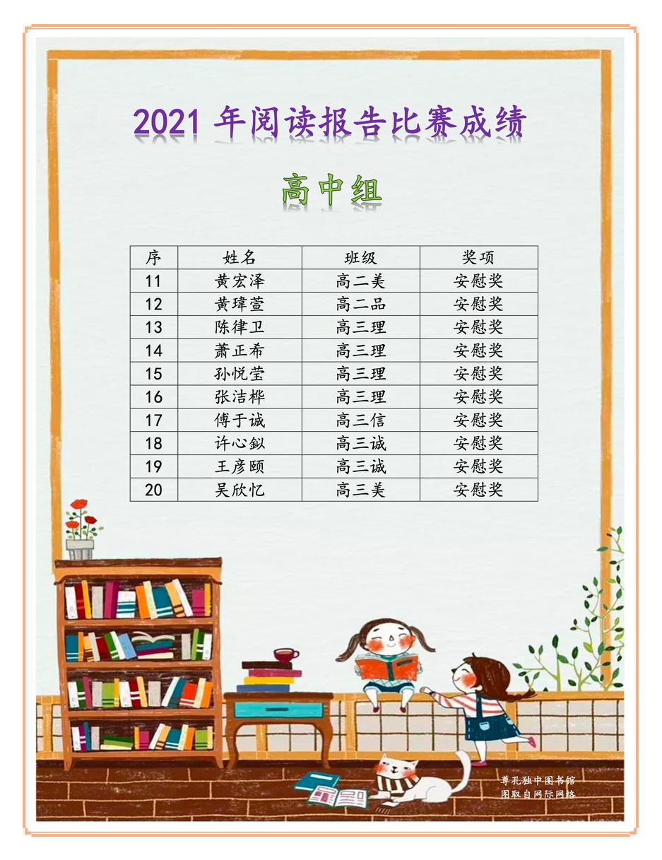 [资源处通告]2021年阅读报告比赛成绩