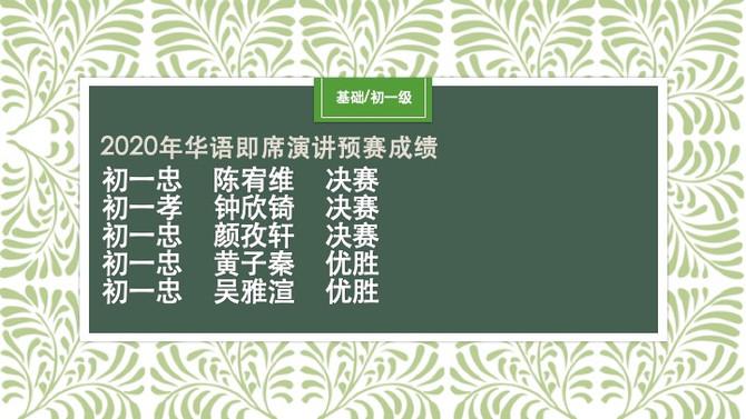 2020年华语即席演讲预赛成绩